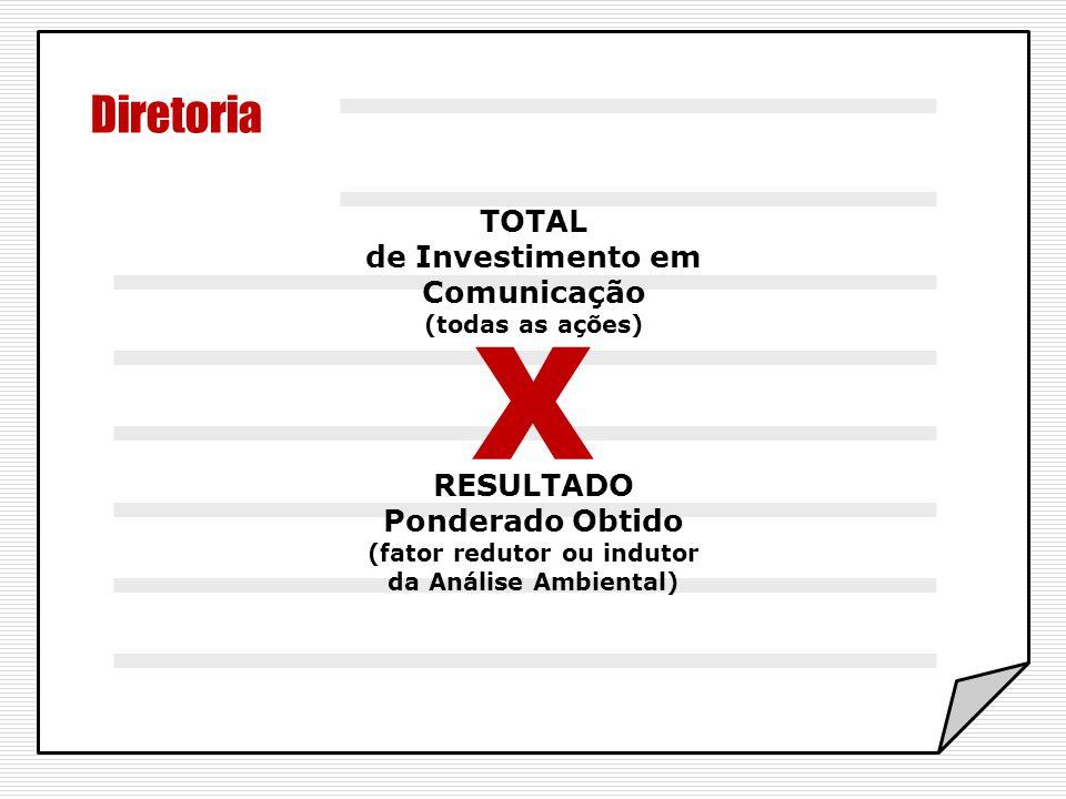 X Diretoria TOTAL de Investimento em Comunicação