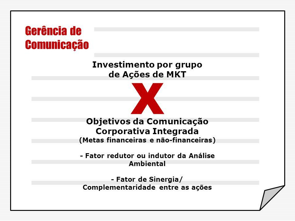 X Gerência de Comunicação Investimento por grupo de Ações de MKT