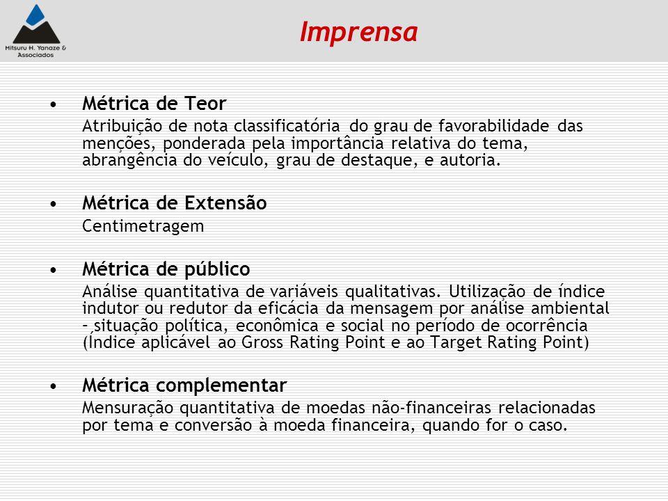 Imprensa Métrica de Teor Métrica de Extensão Métrica de público