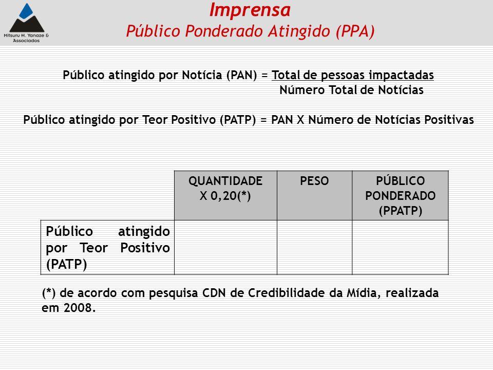 Imprensa Público Ponderado Atingido (PPA)