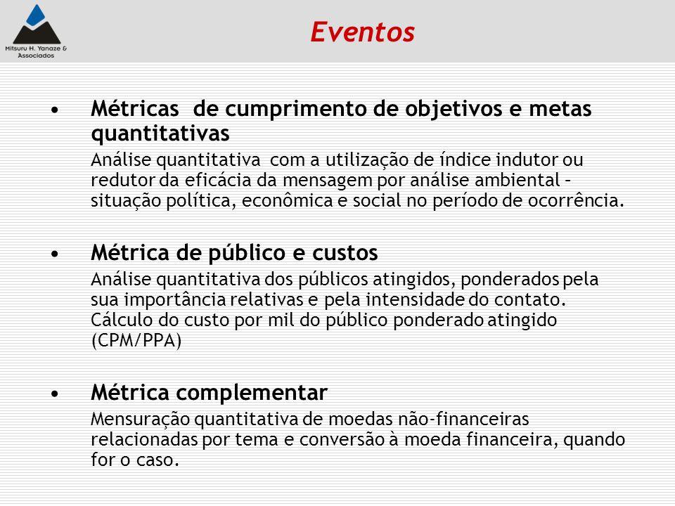 Eventos Métricas de cumprimento de objetivos e metas quantitativas