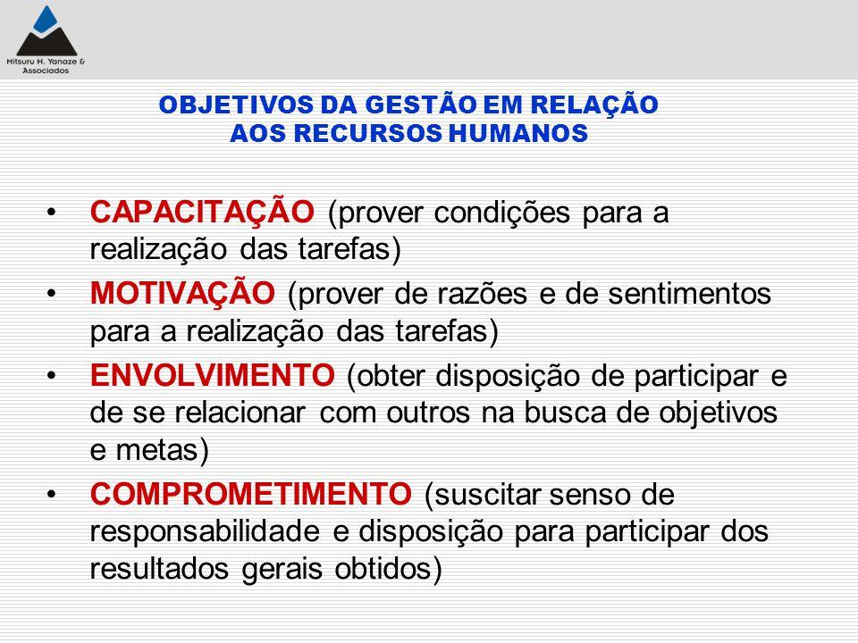 OBJETIVOS DA GESTÃO EM RELAÇÃO AOS RECURSOS HUMANOS