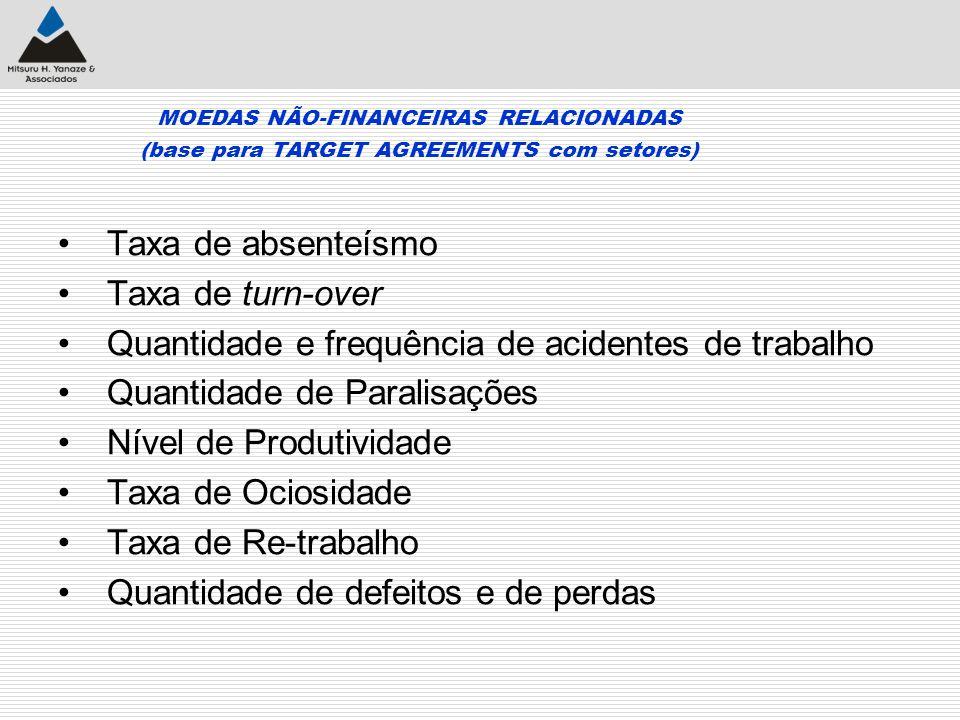 Quantidade e frequência de acidentes de trabalho