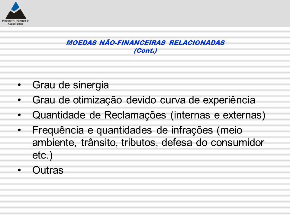 MOEDAS NÃO-FINANCEIRAS RELACIONADAS (Cont.)