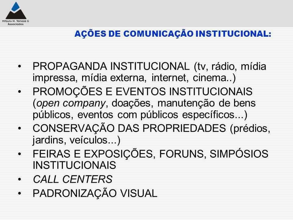 AÇÕES DE COMUNICAÇÃO INSTITUCIONAL: