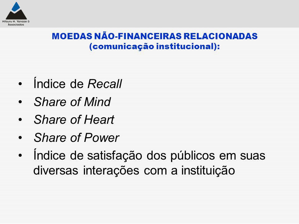 MOEDAS NÃO-FINANCEIRAS RELACIONADAS (comunicação institucional):