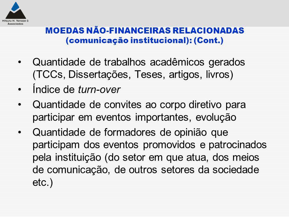MOEDAS NÃO-FINANCEIRAS RELACIONADAS (comunicação institucional): (Cont