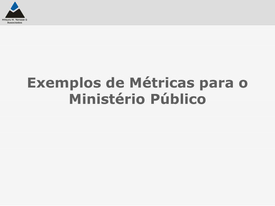 Exemplos de Métricas para o Ministério Público