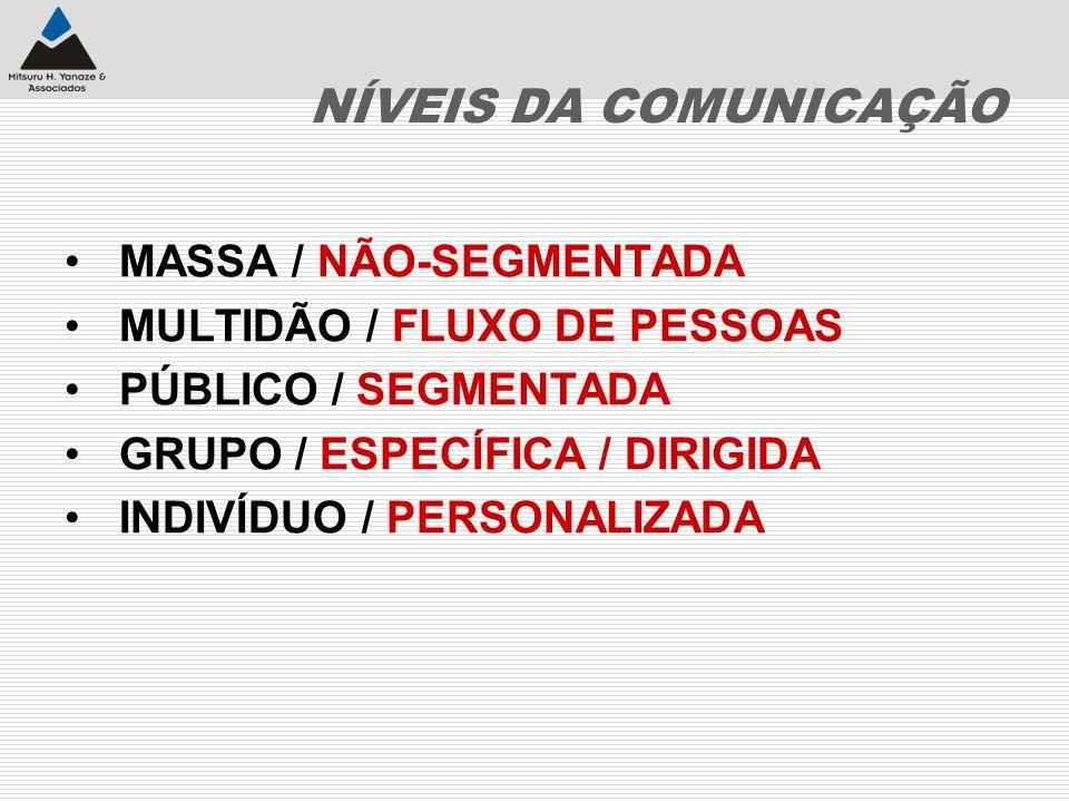 NÍVEIS DA COMUNICAÇÃO MASSA / NÃO-SEGMENTADA