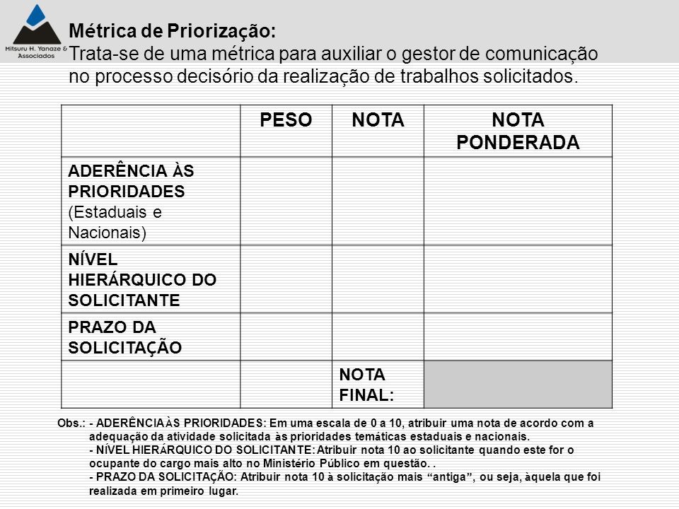 PESO NOTA NOTA PONDERADA