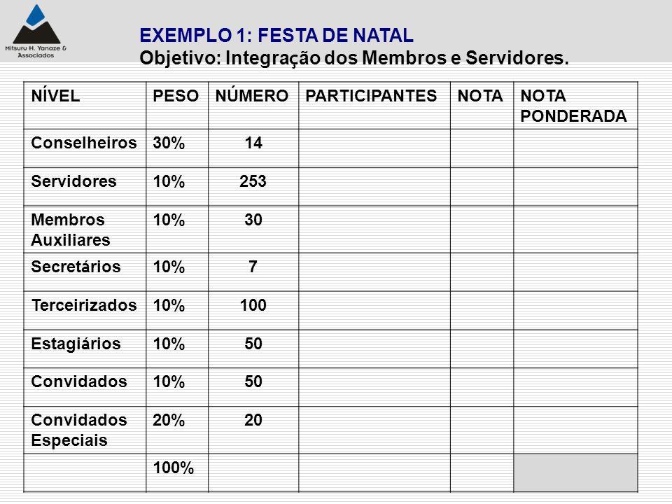 EXEMPLO 1: FESTA DE NATAL
