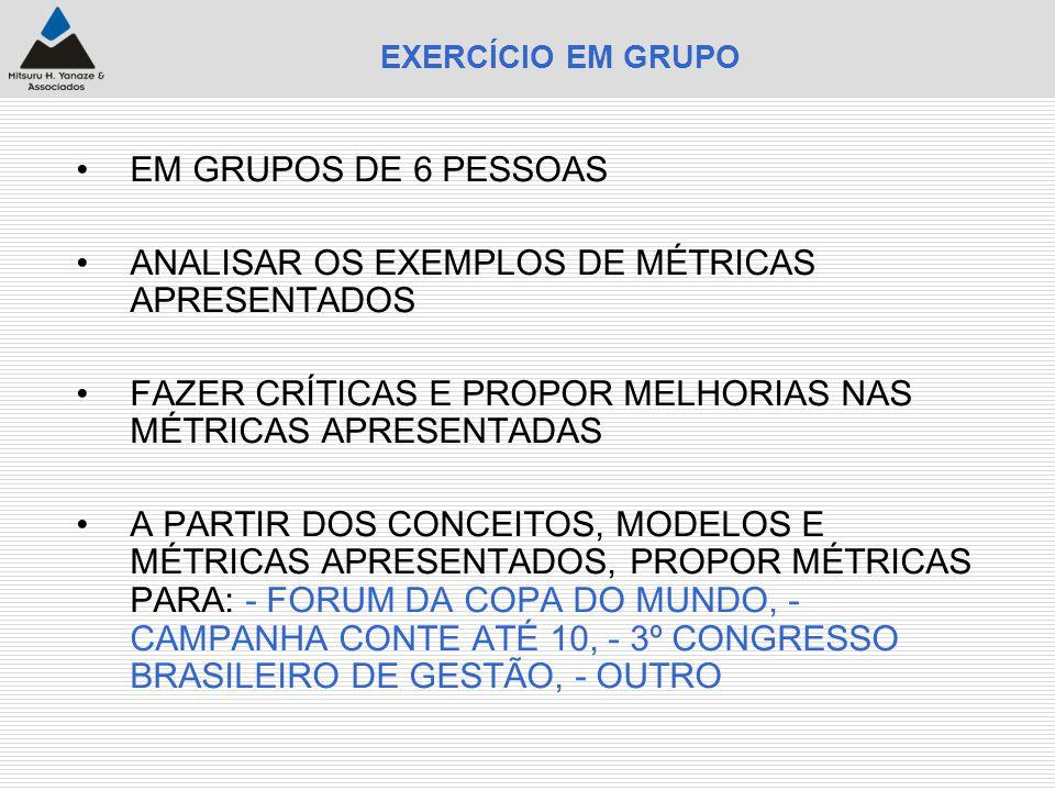 ANALISAR OS EXEMPLOS DE MÉTRICAS APRESENTADOS