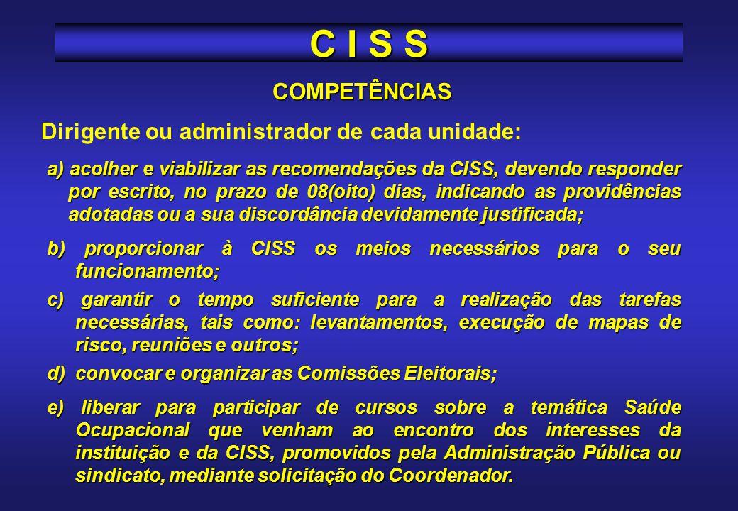 C I S S COMPETÊNCIAS Dirigente ou administrador de cada unidade: