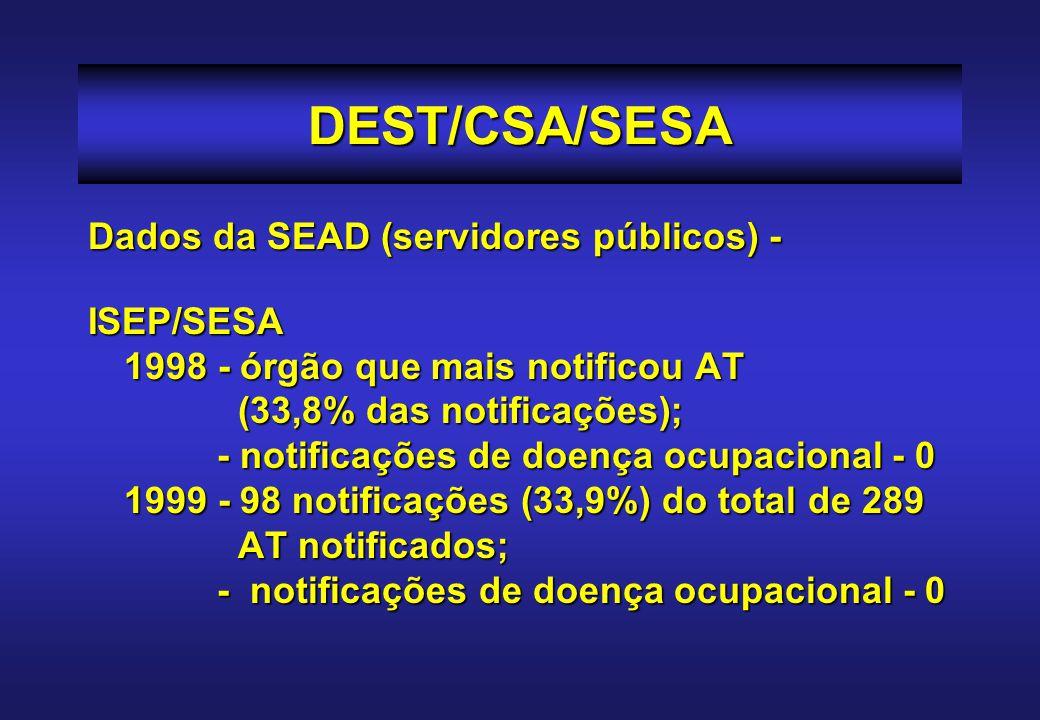 DEST/CSA/SESA Dados da SEAD (servidores públicos) -