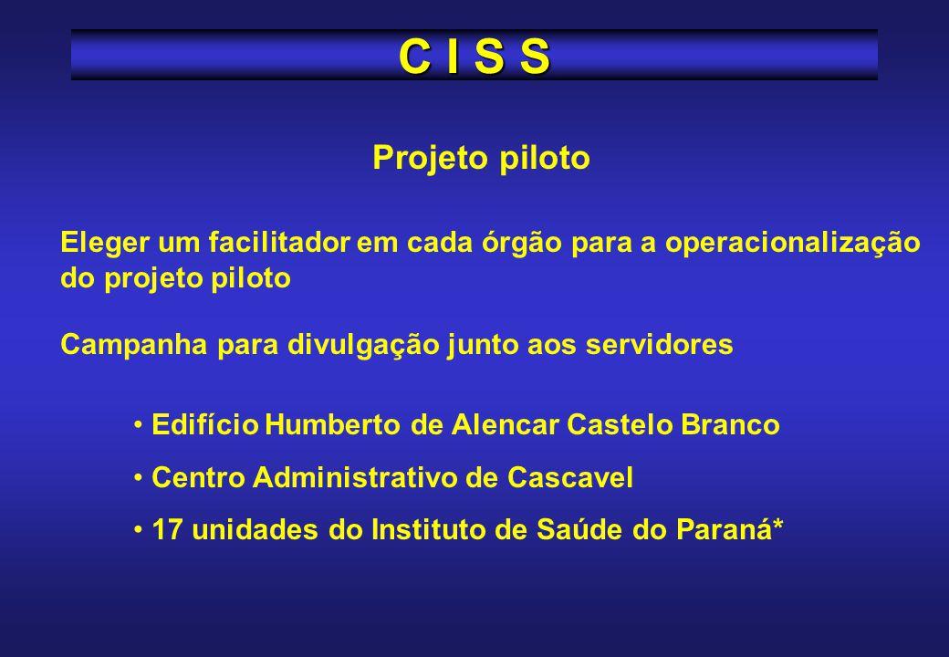 C I S S Projeto piloto. Eleger um facilitador em cada órgão para a operacionalização do projeto piloto.