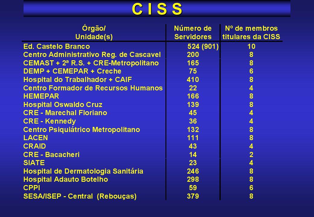 C I S S