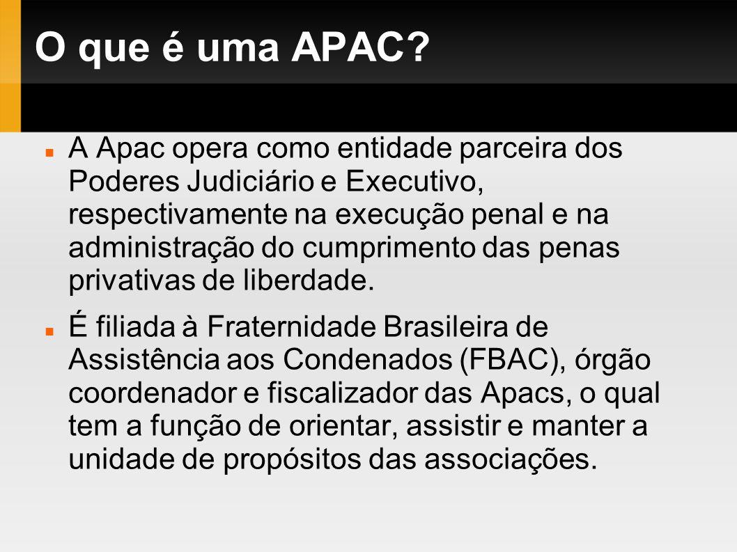 O que é uma APAC