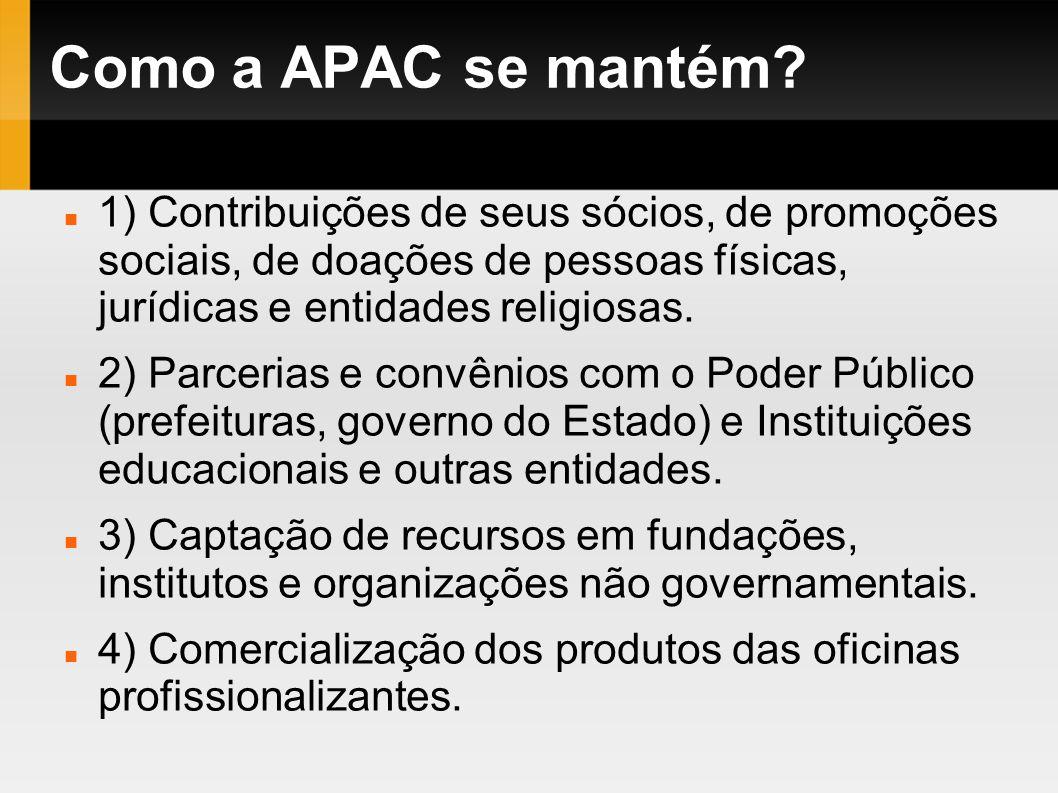 Como a APAC se mantém 1) Contribuições de seus sócios, de promoções sociais, de doações de pessoas físicas, jurídicas e entidades religiosas.