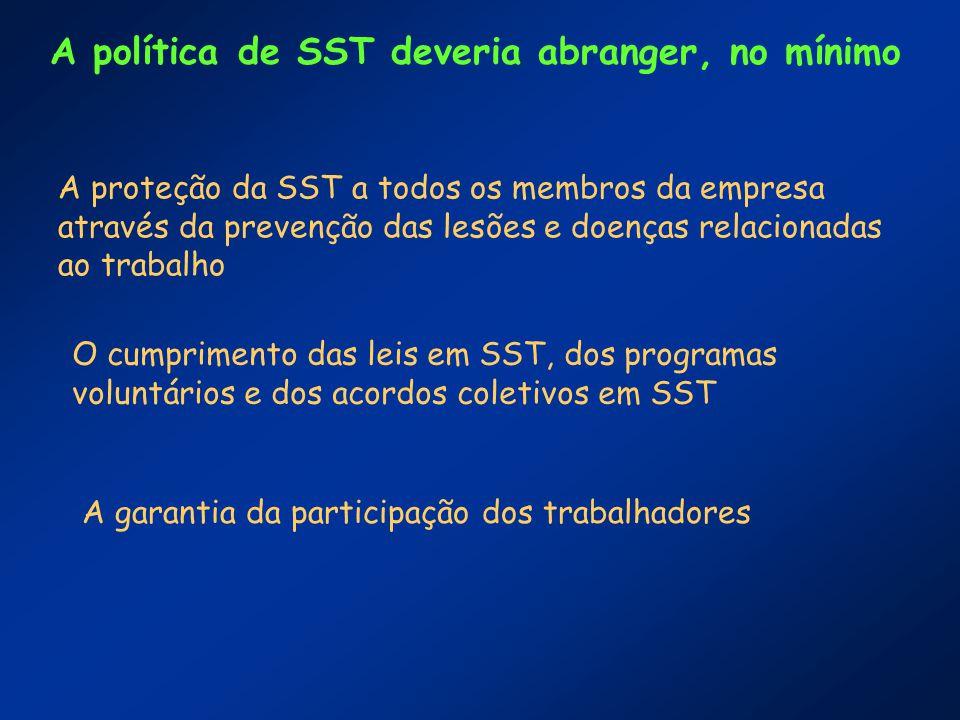 A política de SST deveria abranger, no mínimo