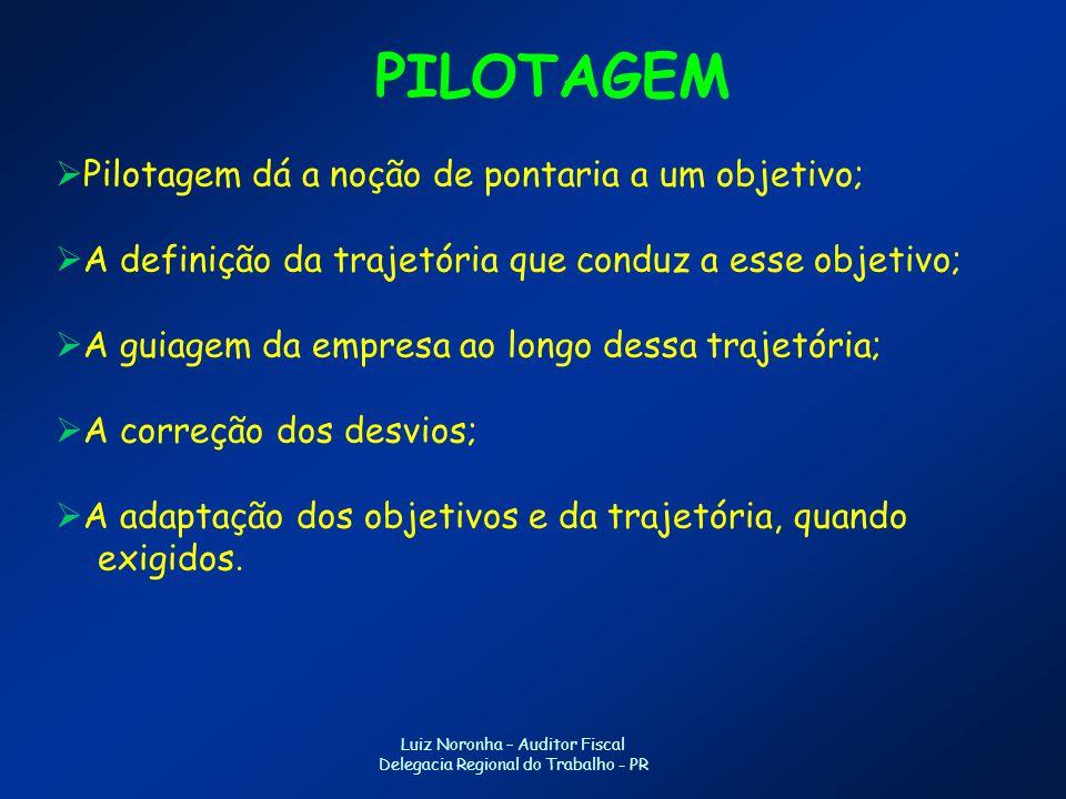 PILOTAGEM Pilotagem dá a noção de pontaria a um objetivo;