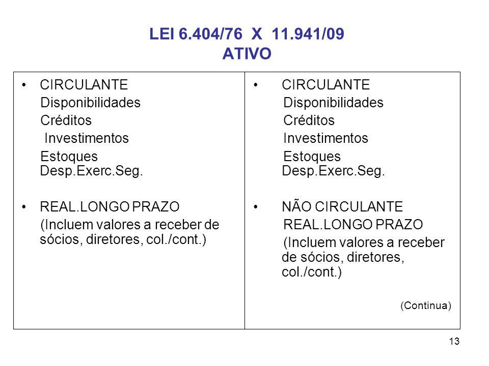 LEI 6.404/76 X 11.941/09 ATIVO CIRCULANTE Disponibilidades Créditos