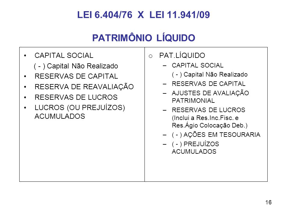 LEI 6.404/76 X LEI 11.941/09 PATRIMÔNIO LÍQUIDO