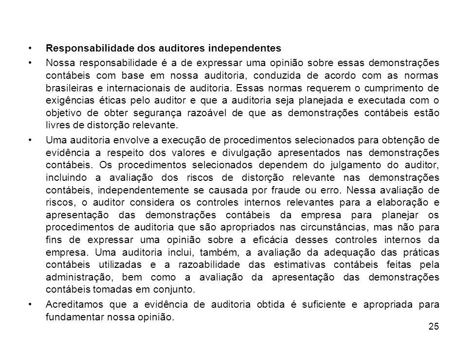 Responsabilidade dos auditores independentes