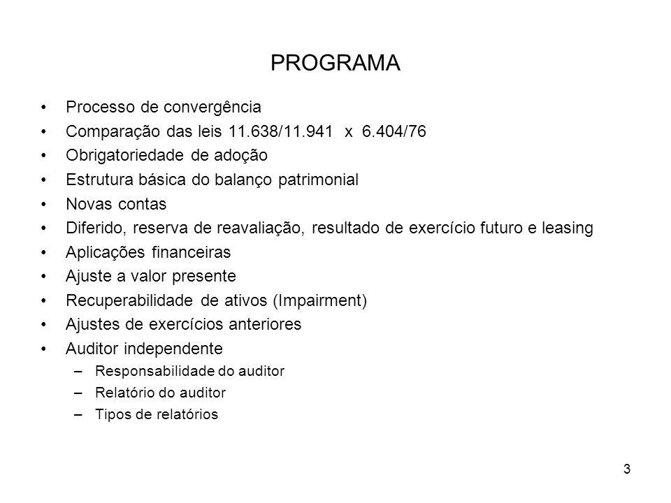 PROGRAMA Processo de convergência