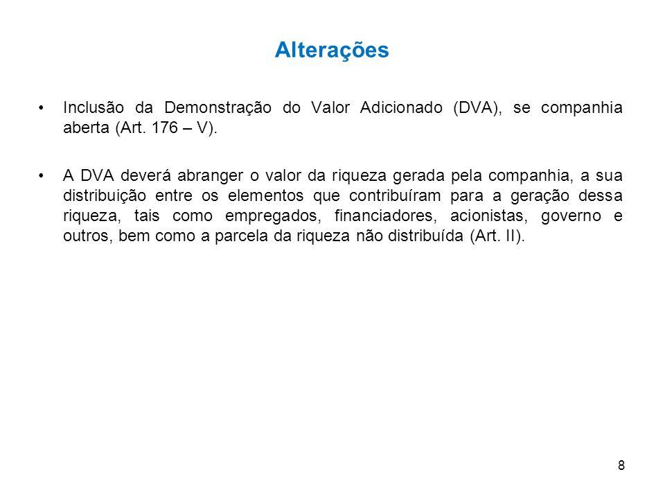 Alterações Inclusão da Demonstração do Valor Adicionado (DVA), se companhia aberta (Art. 176 – V).