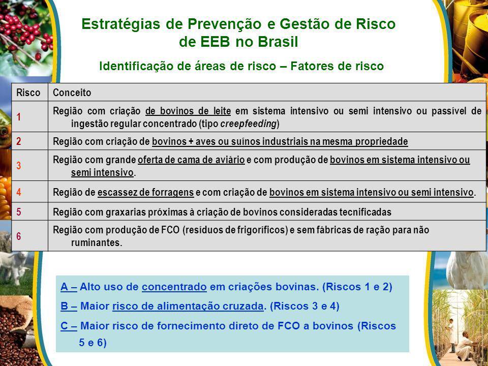Estratégias de Prevenção e Gestão de Risco de EEB no Brasil