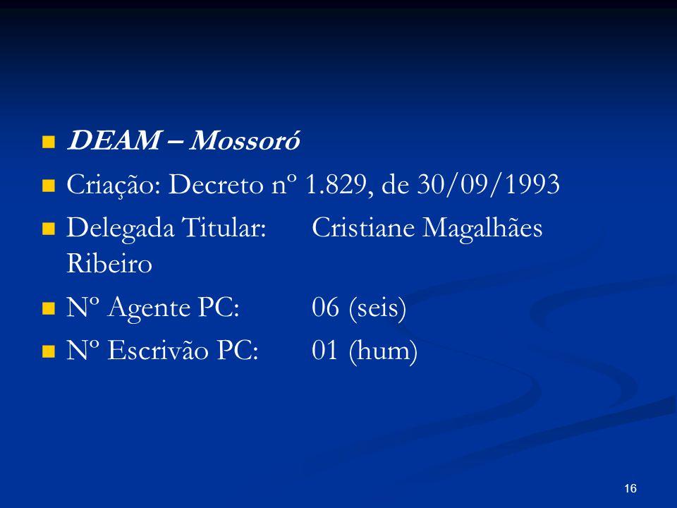 DEAM – Mossoró Criação: Decreto nº 1.829, de 30/09/1993. Delegada Titular: Cristiane Magalhães Ribeiro.