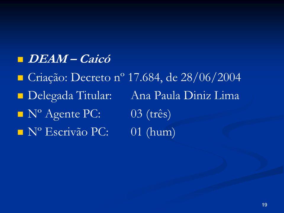 DEAM – Caicó Criação: Decreto nº 17.684, de 28/06/2004. Delegada Titular: Ana Paula Diniz Lima. Nº Agente PC: 03 (três)