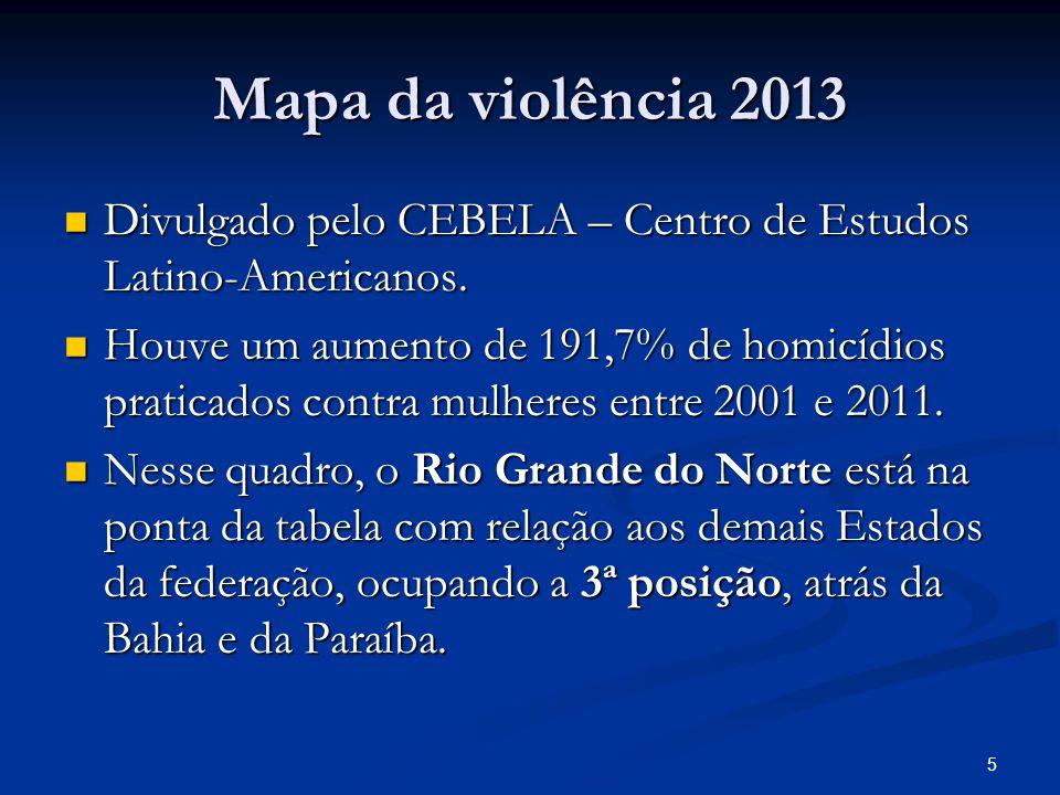 Mapa da violência 2013 Divulgado pelo CEBELA – Centro de Estudos Latino-Americanos.