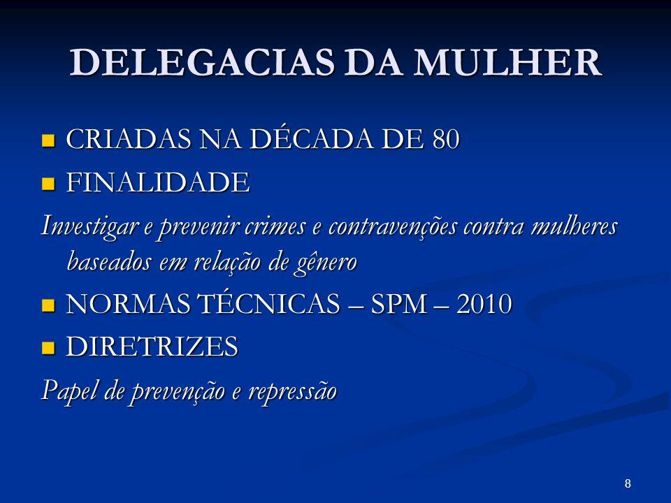 DELEGACIAS DA MULHER CRIADAS NA DÉCADA DE 80 FINALIDADE