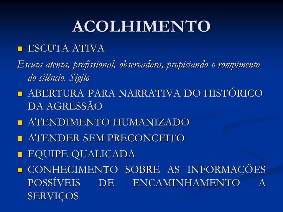 ACOLHIMENTO ESCUTA ATIVA