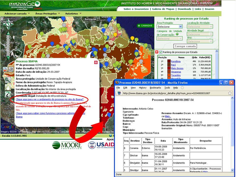 E além dessas informações, o usuário também pode acompanhar o andamento dos processos diretamente no site do Ibama.