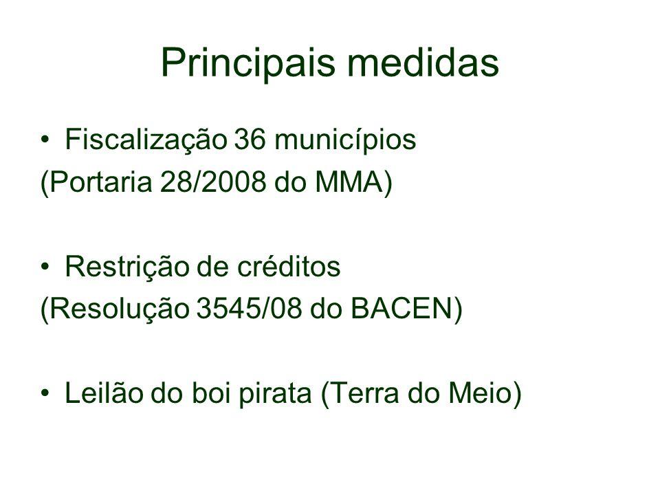 Principais medidas Fiscalização 36 municípios