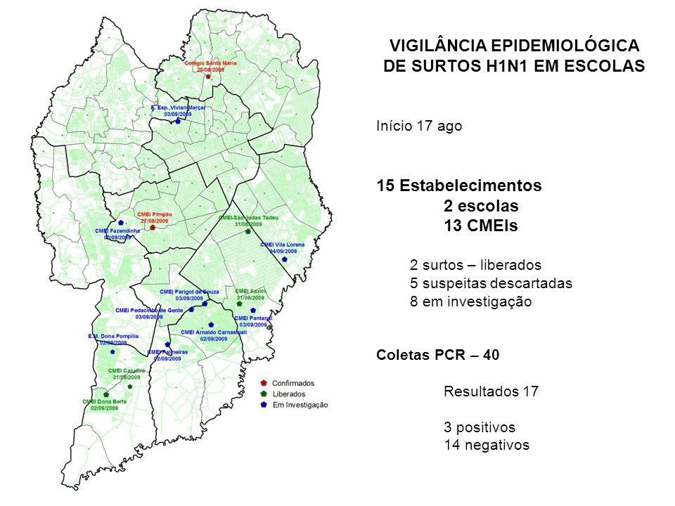 VIGILÂNCIA EPIDEMIOLÓGICA DE SURTOS H1N1 EM ESCOLAS