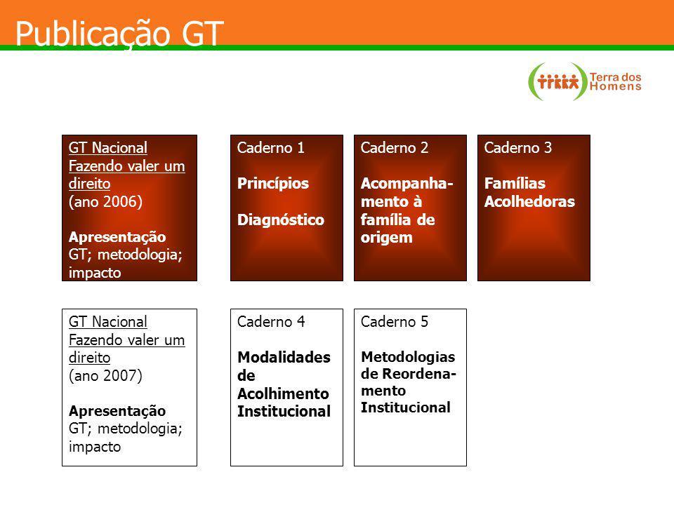 Publicação GT GT Nacional Fazendo valer um direito (ano 2006)