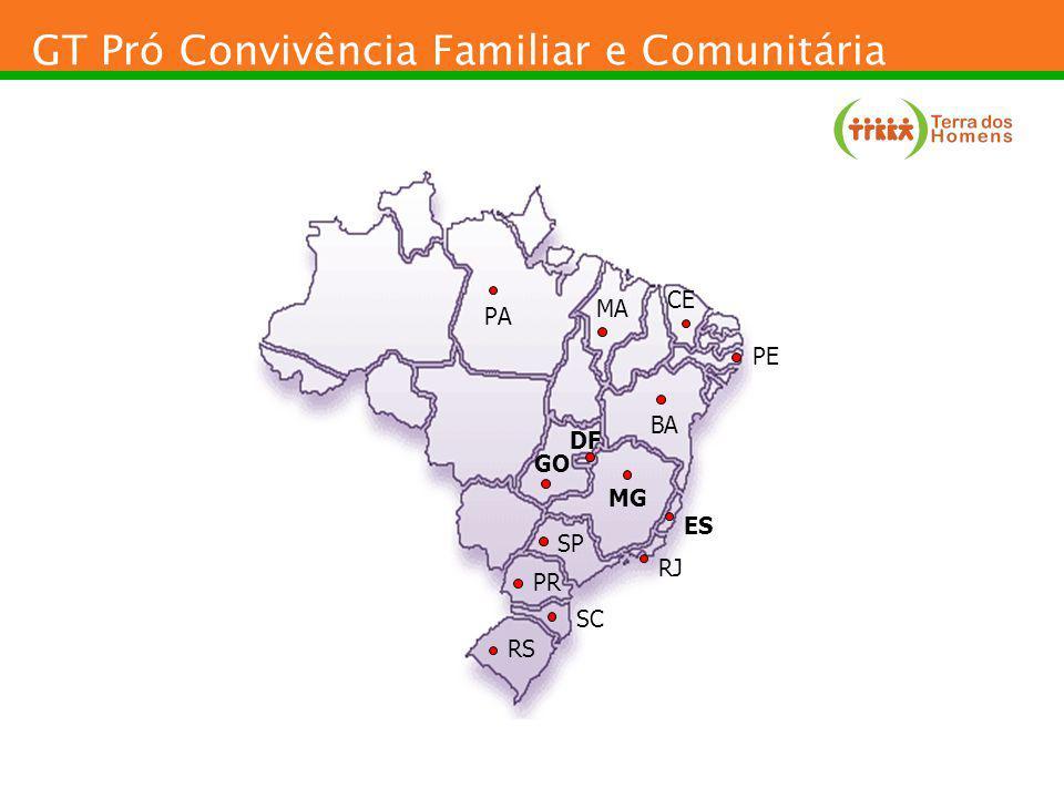 GT Pró Convivência Familiar e Comunitária
