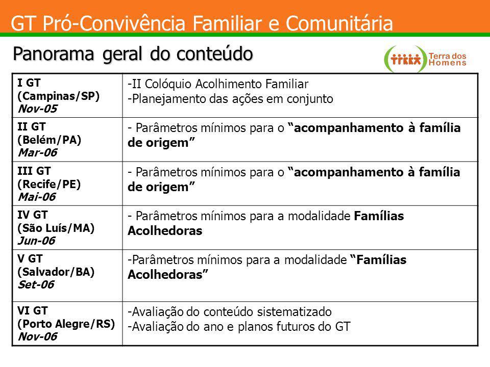 GT Pró-Convivência Familiar e Comunitária