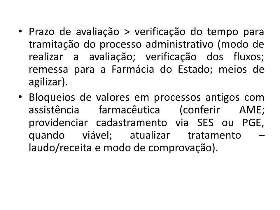 Prazo de avaliação > verificação do tempo para tramitação do processo administrativo (modo de realizar a avaliação; verificação dos fluxos; remessa para a Farmácia do Estado; meios de agilizar).