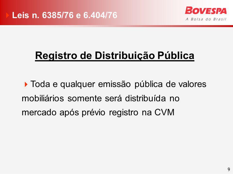 Leis n. 6385/76 e 6.404/76 Registro de Companhia.