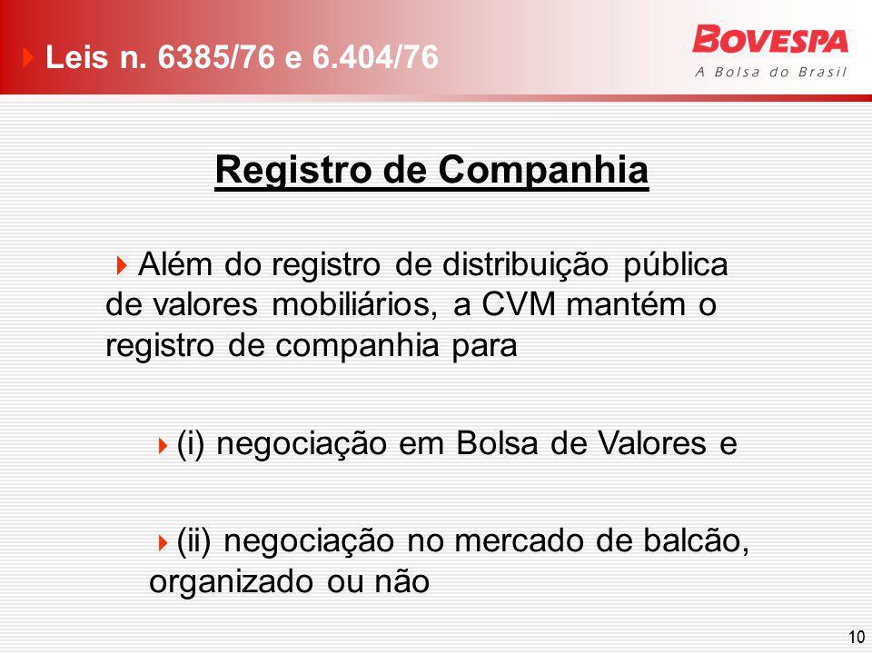 Lei n. 6385/76 Registro de Negociação no Mercado de Valores Mobiliários (Art. 21, Par. 4.)
