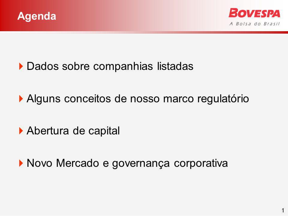 Agenda Dados sobre companhias listadas. Alguns conceitos de nosso marco regulatório. Abertura de capital.