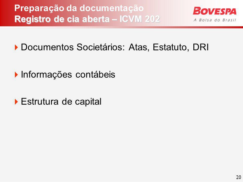 Contrato de distribuição de ações