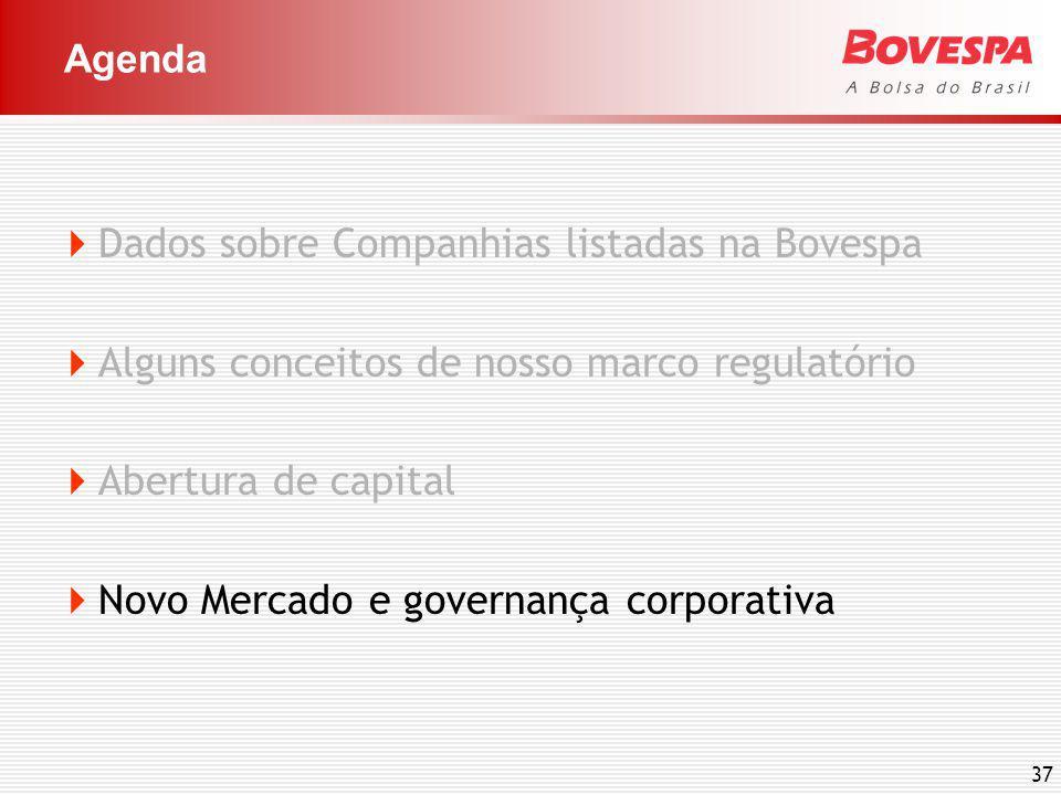 Segmento especial de listagem da BOVESPA