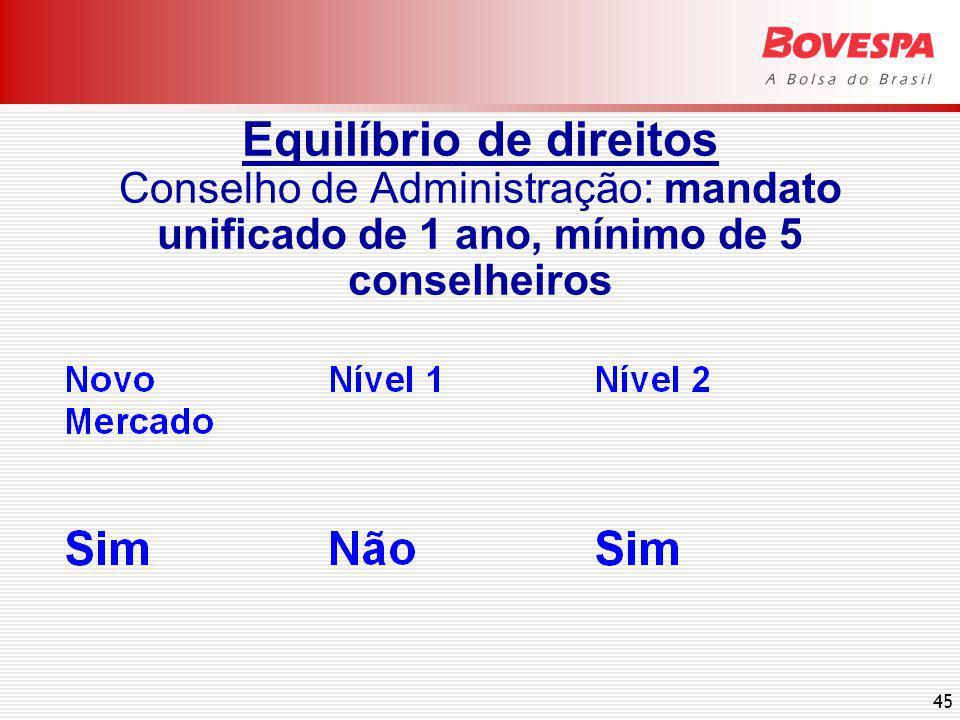 Equilíbrio de direitos Concessão de direito de Voto às PNs: reestruturações societárias, contratações do controlador com a empresa; avaliação de bens destinados à integralização de aumento de capital