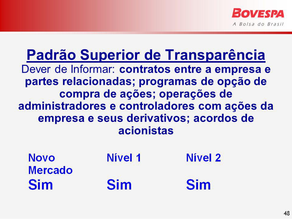 Padrão Superior de Transparência Balanços Anuais: elaboração de acordo com padrões internacionais de contabilidade - US GAAP e IAS GAAP