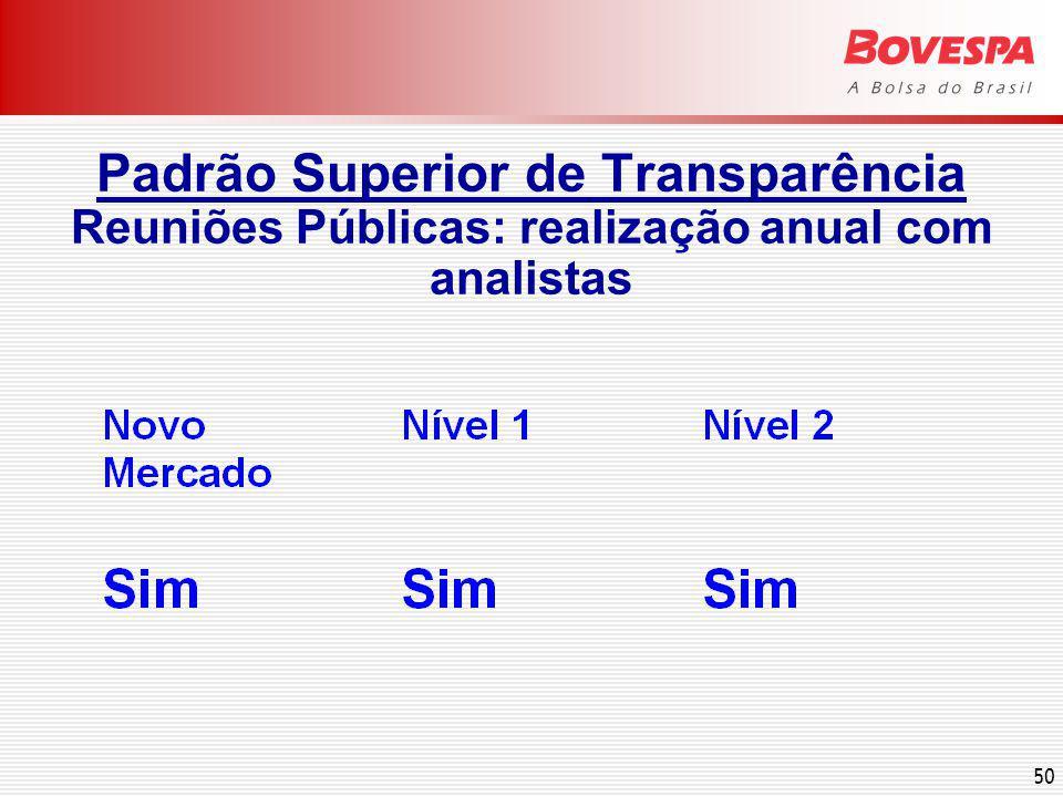 Padrão Superior de Transparência Free Float: Mínimo de 25% do capital